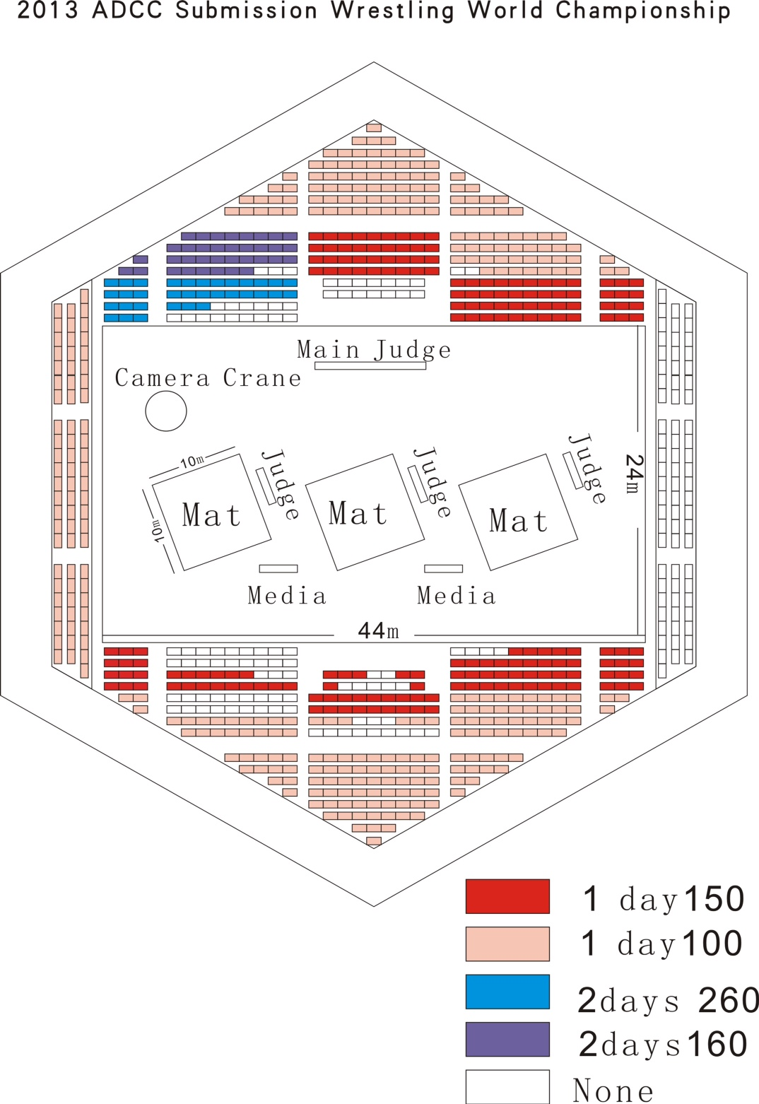 ADCC Venue in China 2013. Click on the image to enlarge.